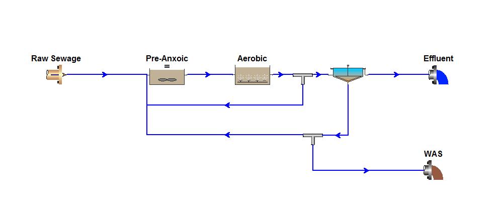 basic-mle-process