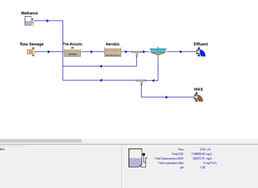 mle-system-with-methanol-dosing